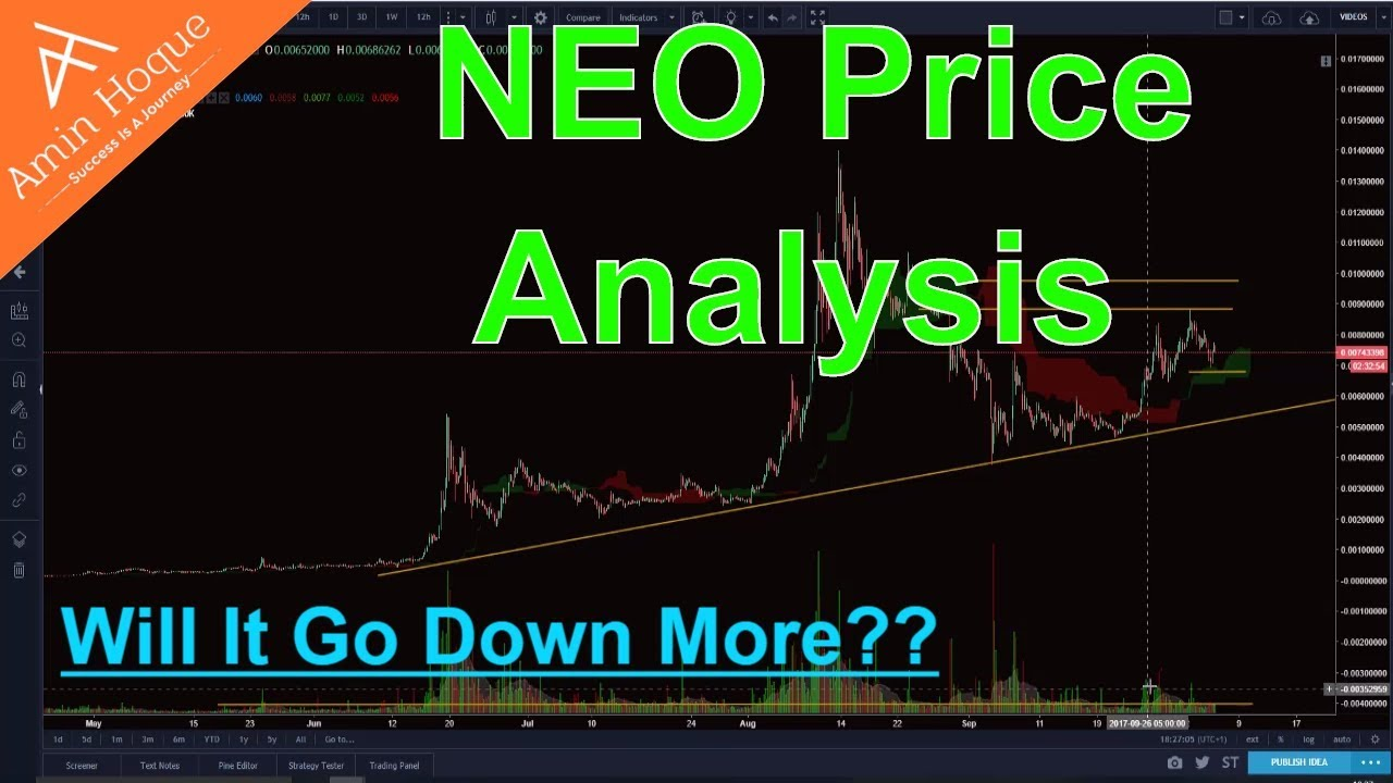 coins like neo and gas