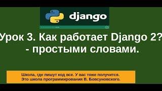 Урок 3. Как работает Django 2? - простыми словами.