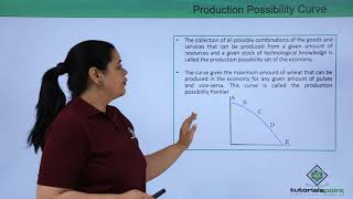 Production Possibility Curve PPC