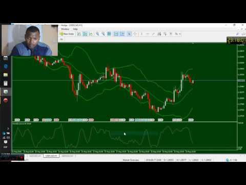 SIMPLE BINARY OPTION STRATEGY WITH 85% SUCCESS RATE. MUST WATCH