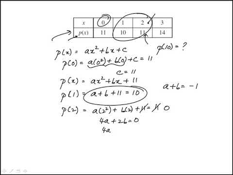 Question 24 Precalculus 2018 CLEP Official Study Guide