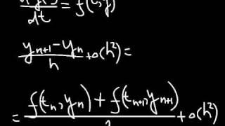 3_04. Неявный алгоритм Эйлера для ОДУ