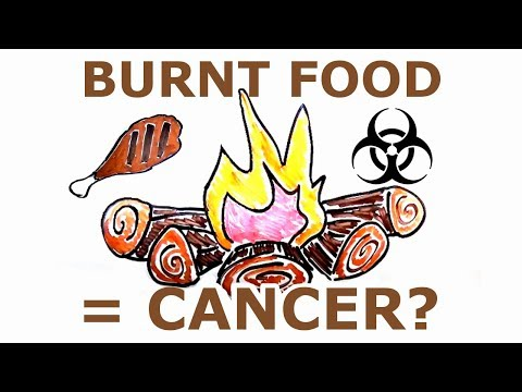Does Eating Burnt Food INCREASE CANCER RISK?