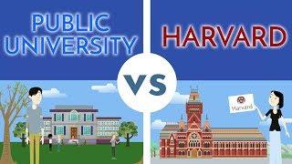 Does COLLEGE PRESTIGE Matter? | Ivy League vs Public Universities