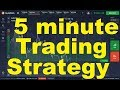 Binary Options Trading Using Best Indicators - IQ option