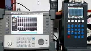 JDSU GenComm GC724A Cable and Antenna Analyzer AKA Protek A434 Potek RF MASTER 4GHZ