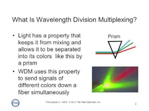 FOA Lecture 31 Wavelength Division Multiplexing (WDM)