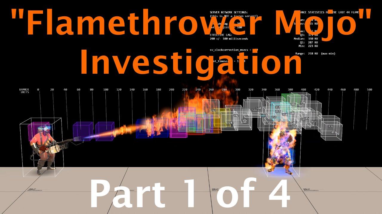 `Flamethrower Mojo` Investigation: Part 1 of 4