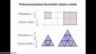 Yhdenmuotoisten kuvioiden pinta-alojen suhde