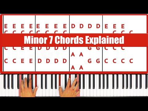 Detail for some : 4 Chords