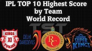 IPL 2017 Top 10 Highest Score by Team in IPl History