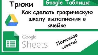 гугл таблицы.Как сделать графическую шкалу выполнения задач.Трюки Google Sheets