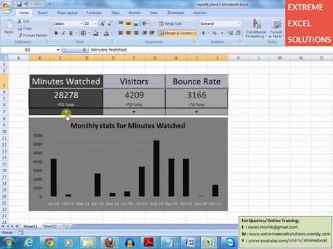 Advanced Excel INTERACTIVE CHARTS - Online Excel Tutorial