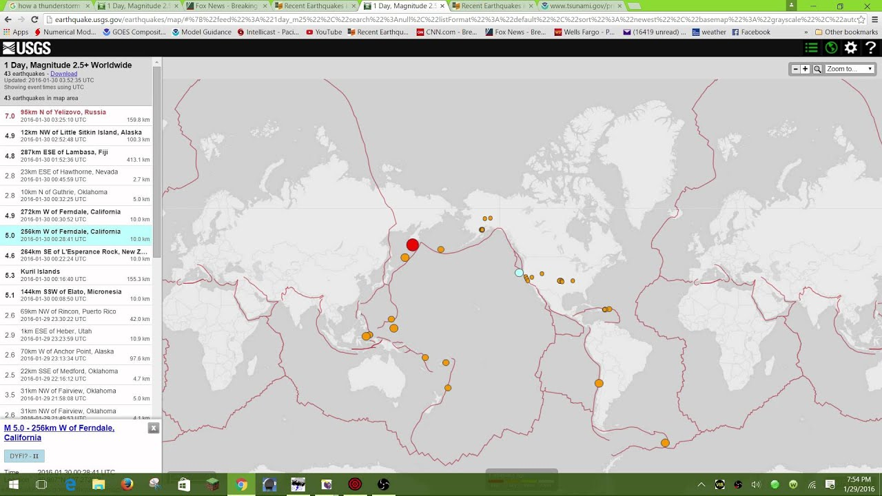 M7 3 Earthquake 95km N of Yelizovo Russia 1 29 2016