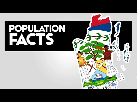 Did you know Belize?- Population