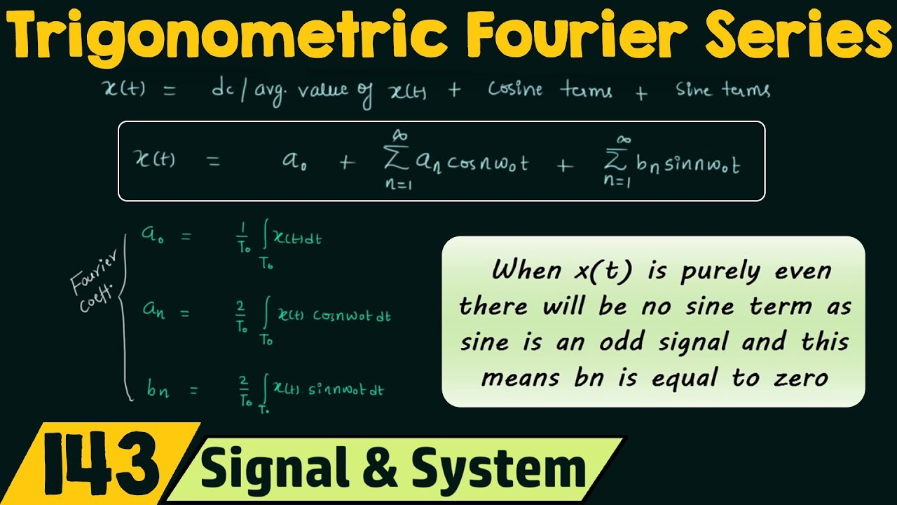 fourier series Notes on fourier series alberto candel this notes on fourier series complement the textbook besides the textbook, other introductions to fourier series (deeper but still elementary) are chapter.