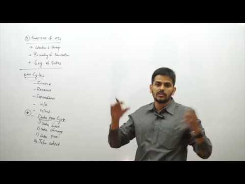 CA IPCC - Information Technology Quick Revision Part 1 by CA Harish Krishnan