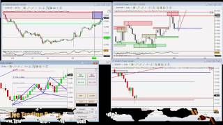 Live Trading: Day Trading USDJPY Using CTS