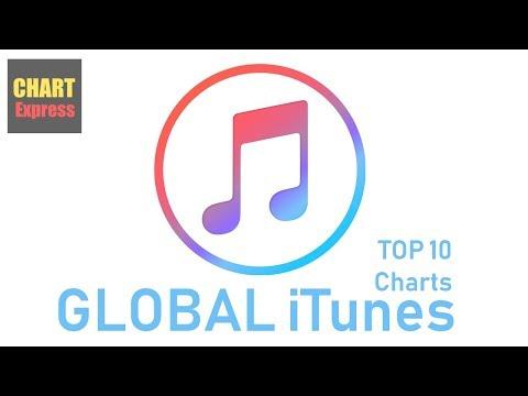 Global ITunes Charts   Top 10   15.09.2019   ChartExpress