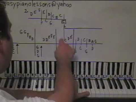 Piano Lessons By Ear Romantic Piano Style Chord Lessons Youtube