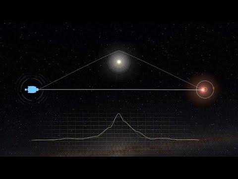 Xallarap Effect Animation - NASA Video