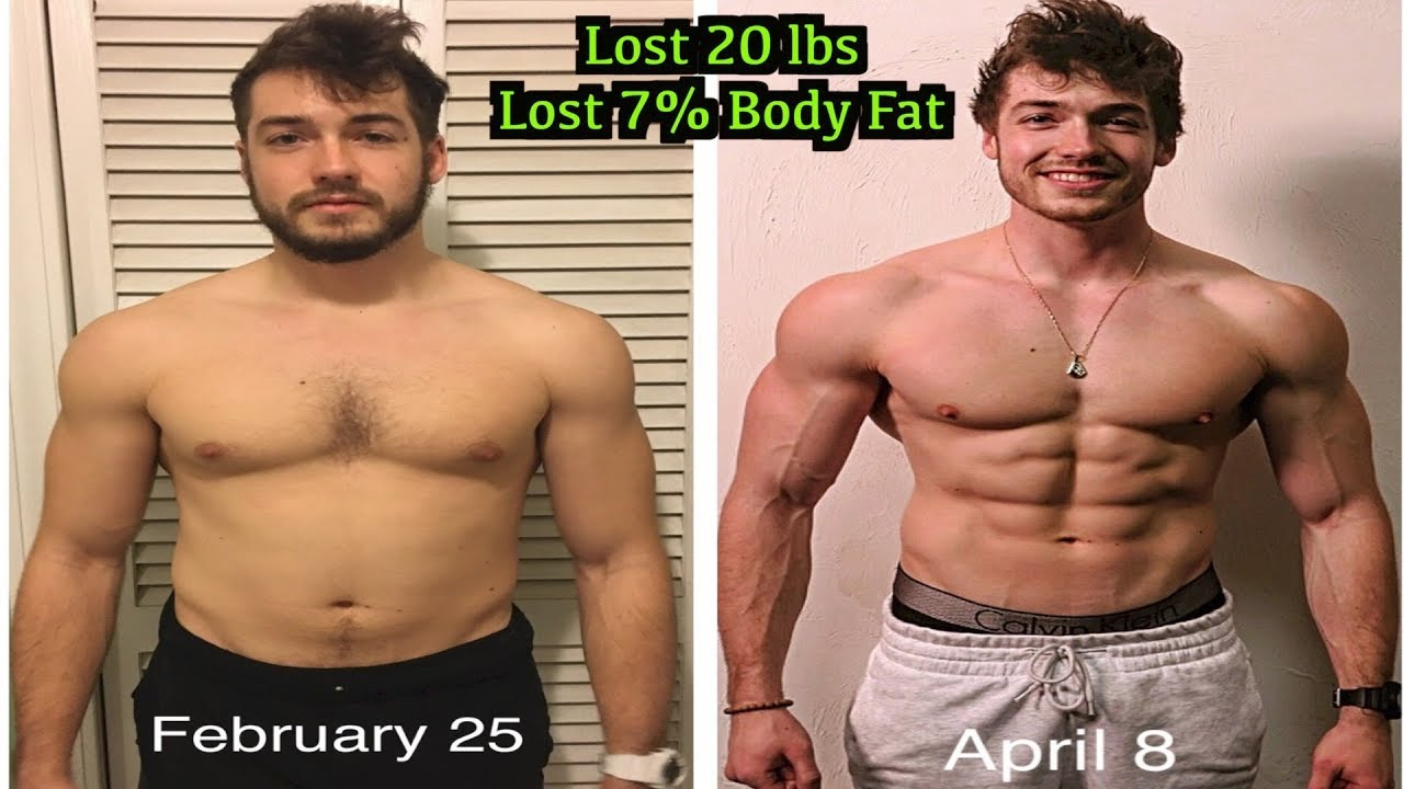 Intermittent Fasting 6 Week Body Transformation | Examining the Experience