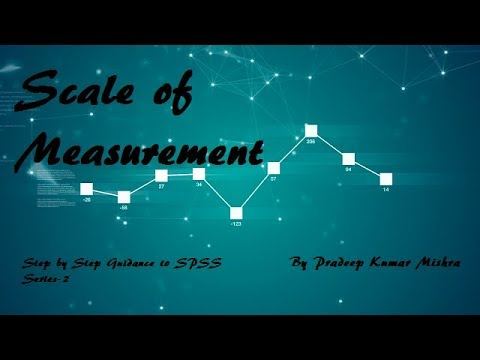Scales of Measurement - Nominal, Ordinal, Interval, Ratio  - Introductory Statistics
