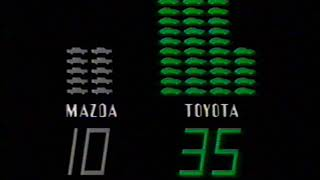 1982 Sothern California Toyota Dealers TV Commercial