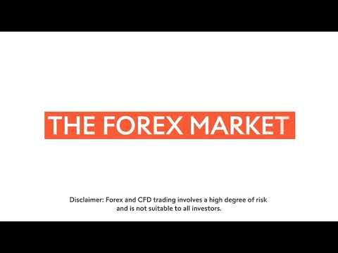 forex-trading-explained-(bitcoin)-(trading)-(stocks)
