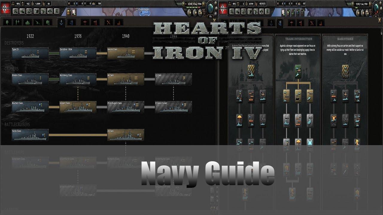 Hoi4 Guide Indepth: Navy