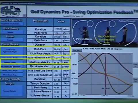 Golf Impact LLC - Golf Dynamics Pro - Demonstration Capabilities