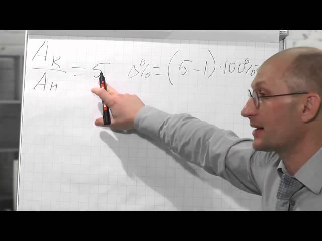 Лекция 1: Понятие процентного изменения и его роль в экономике