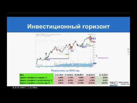 Начало торговли на фондовом рынке