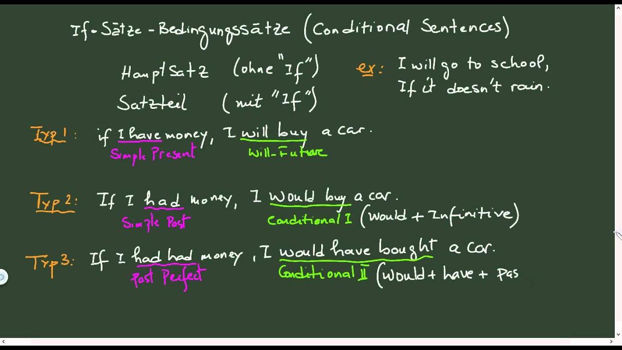 if stze bedingungsstze conditional sentences - If Satze Beispiele