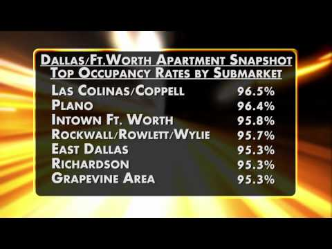 Rental Market in Dallas Leads the Nation in Apartment Demand-Apartment Market Dynamics