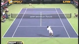 Gonzalez vs Raonic Montreal 2009 Highlights 1R