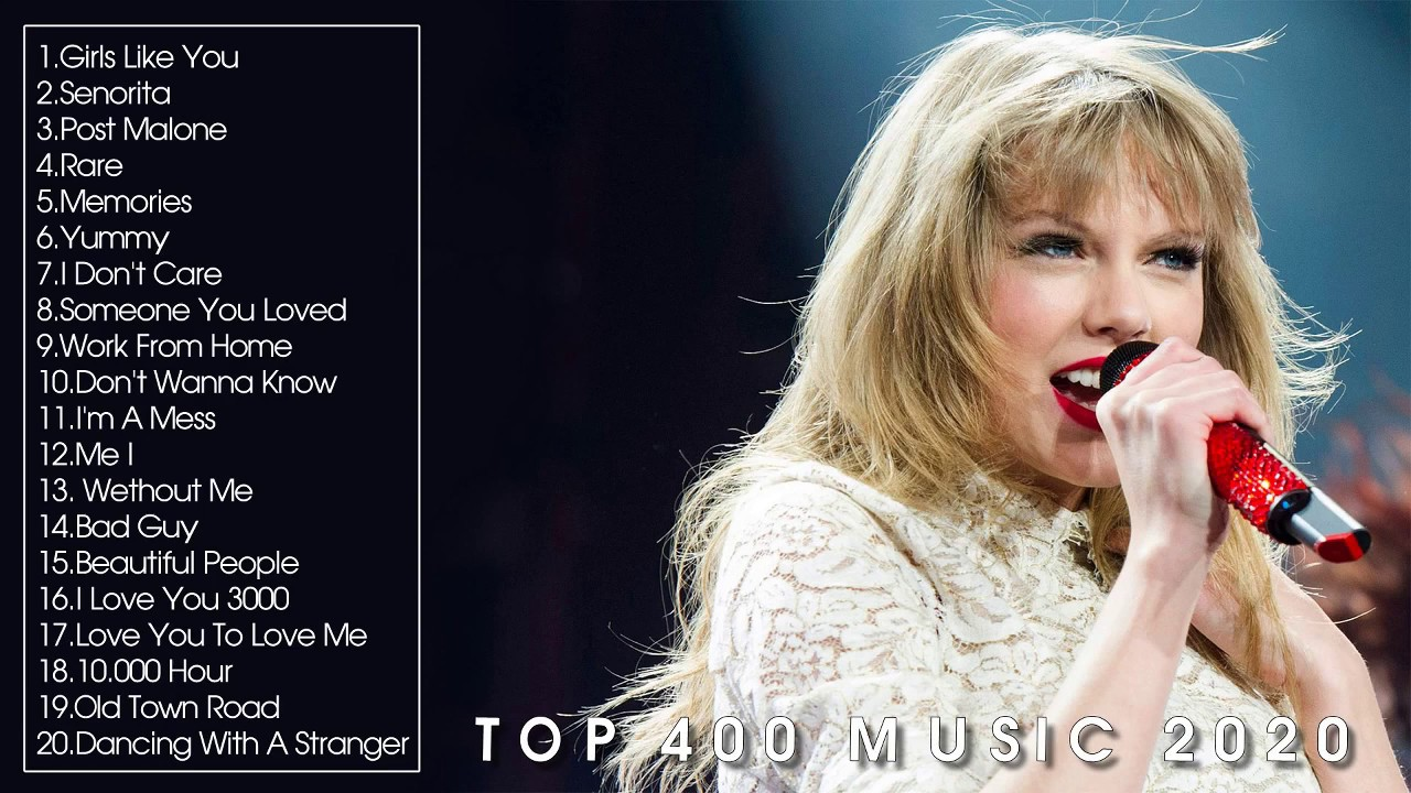 Top Music Charts 2021