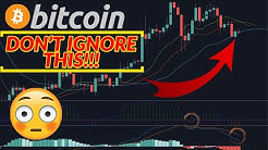 BITCOIN NEXT LIKELY MOVE!!!!! THIS INDICATOR SHOULD NOT BE IGNORED!!! BTC PRICE FINALLY REVEALED!!