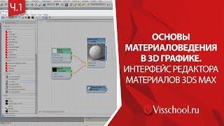 Материаловедение в 3D графике  Интерфейс Slate редактора материалов в 3Ds Max