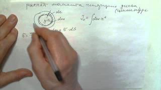 момент инерции цилиндра