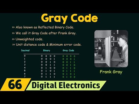 Introduction to Gray Code