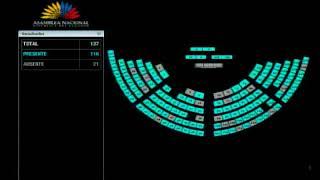 Votación Allanamiento  - Sesión 494 - #NoViolenciaALaMujer