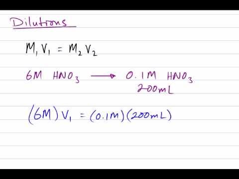 valium iv dilution problems examples