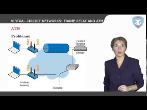 VIRTUAL CIRCUIT NETWORKS FRAME RELAY AND ATM New