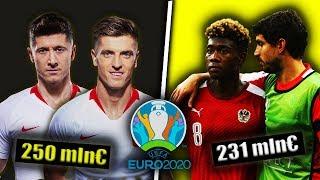 Kto AWANSUJE NA Euro 2020? Ile warte są Reprezentacje w Naszej Grupie?