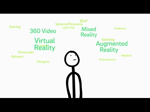 XR Guide: What is X-Reality?