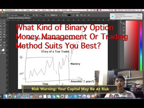Trade Binary Options with anyoption - Your Trusted Broker