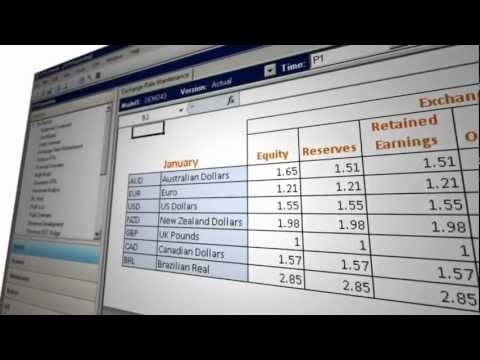 TCM Business Intelligence Overview