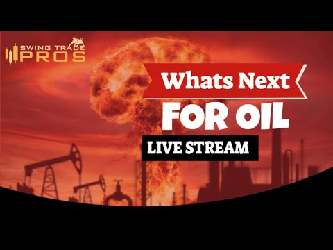 🛢️Is it time to Buy Oil?🛢️