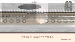 SCHNEEBERGER MINISCALE PLUS, MINIRAIL, MINISLIDE, Formular-S and LUBE-S Korean